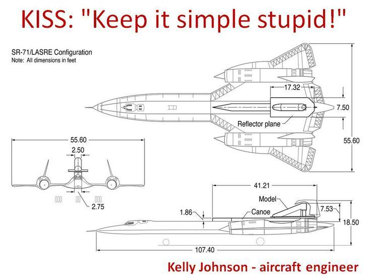 Kelly Johnson - aircraft engineer