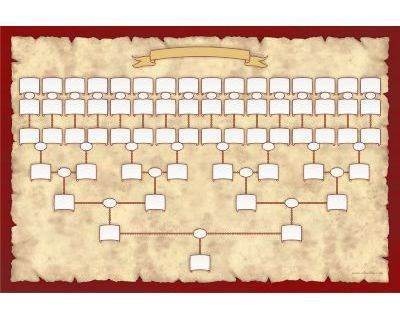 Blank Family Tree Templates to fill in with your Ancestors Data