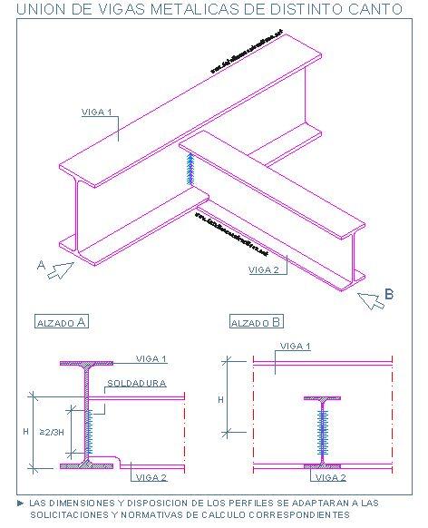 Unión entre perfiles metálicos 5 | detallesconstructivos.net