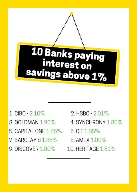 Picking the top-paying bank savings rates can be a matter of a