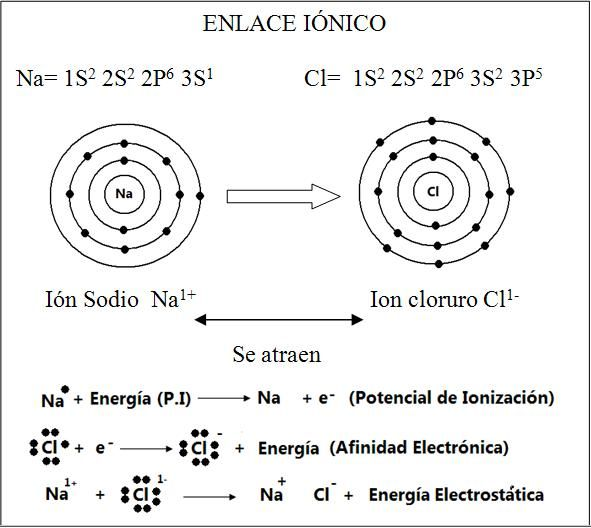 671 best COA images on Pinterest Chemistry, Physical science and - copy linea del tiempo de la tabla periodica de los elementos quimicos pdf