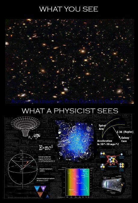 Space may seem simple, but the forces of nature studied in Physics are always present.