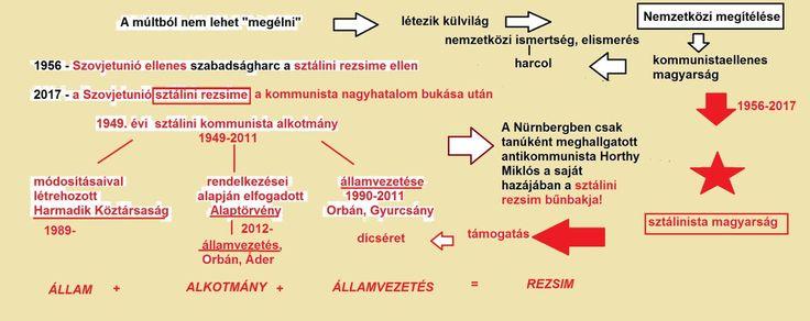 Magyar Királyság (@MagyarKiralysag) | Twitter