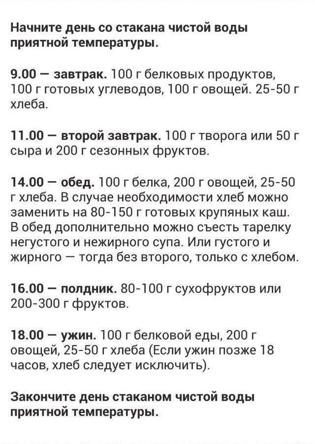 Диета Елены Истоминой