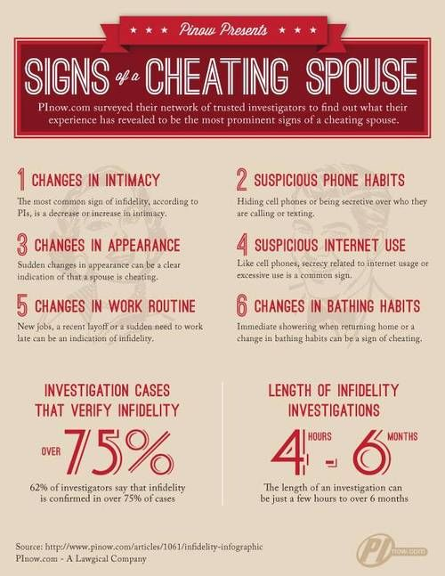 Signs of unfaithful women