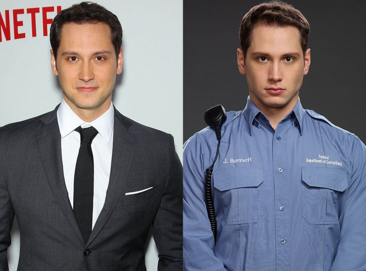 Matt McGorry (John Bennett) from Orange Is the New Black Cast In and Out of Costume