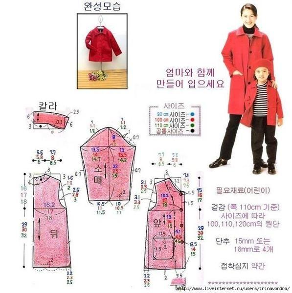 Куртки и пальто для детей