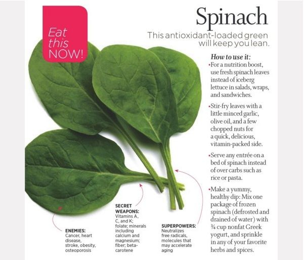 Spinach Health Benefits Infographic : Antioxidant Loaded Green to Keep You Lean - Daily Superfood Love