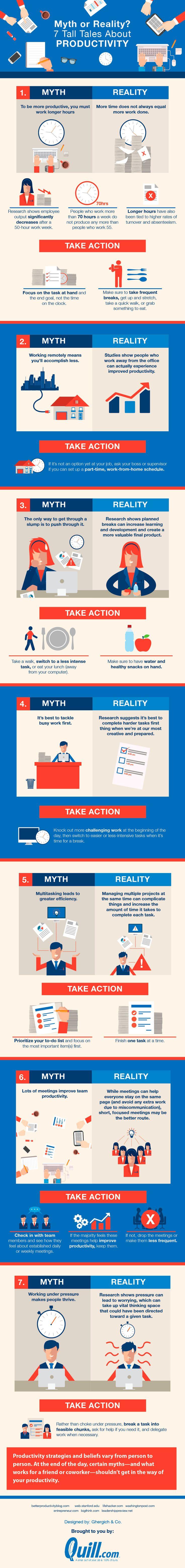 Sieben Märchen über Produktivität