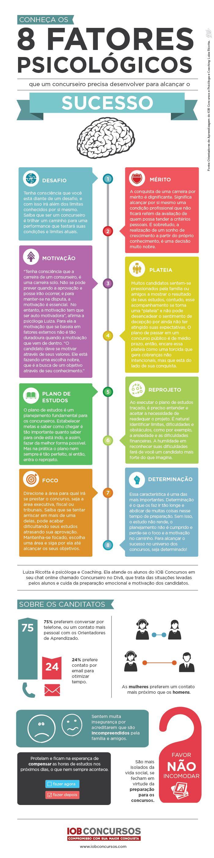 8 fatores psicológicos que um concurseiro precisa desenvolver para alcançar o sucesso
