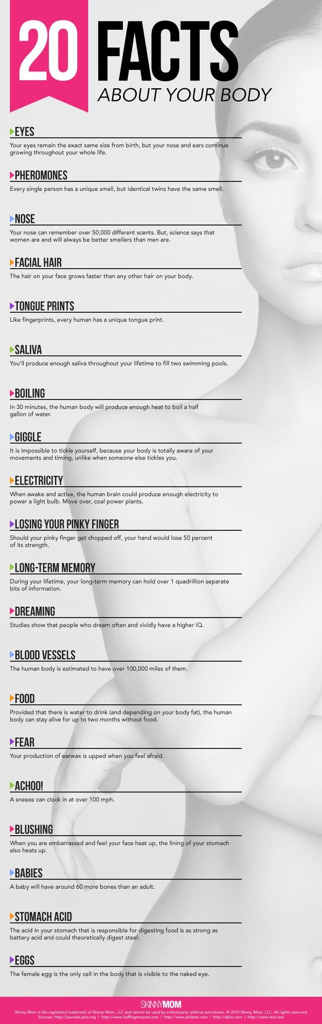 weird facts about your body infographic