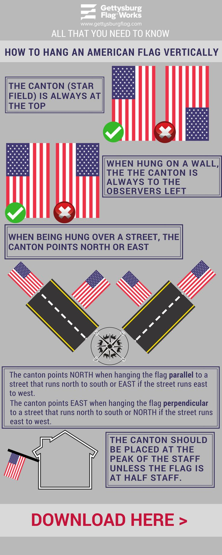 How To Display The American Flag Outdoors In 2020 Displaying The American Flag American Flag Etiquette American Flag