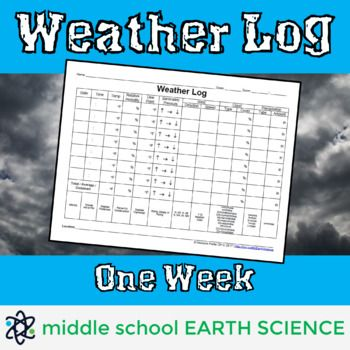 Two FREE logs. One using metric units and the other imperial units. This weather log contains spaces for students to record a weeks worth of weather data. Use this for multiple weeks and ask students to identify patterns.