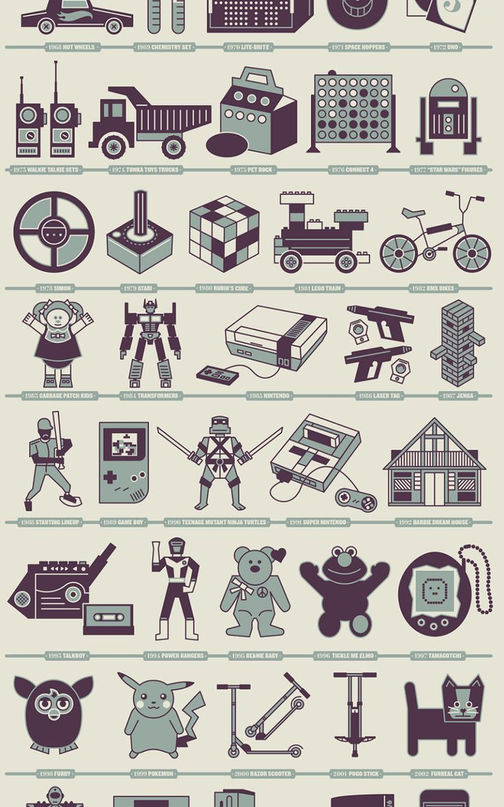 Nice Infographic: The Most Popular Toys Of The Past 50 Years 4