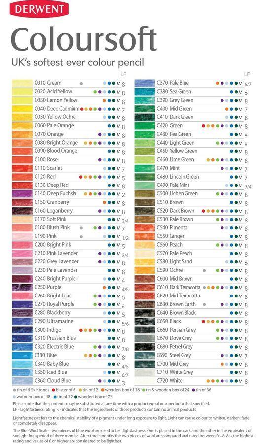 Derwent Coloursoft Professional Art Pencils Wooden Box Set Of 72
