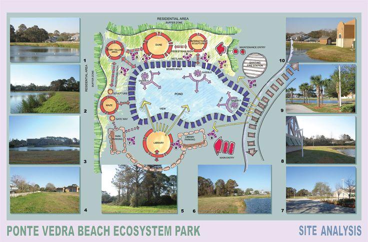 http://www.birdislandpark.org/wp-content/uploads/2012/02/siteanalysis.jpg