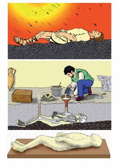 Il metodo di esecuzione dei calchi in gesso. #pompei #scavidipompei #faunopompei #pompeii #pompeiiruins Il metodo ideato da Giuseppe Fiorelli ed utilizzato tuttora per la realizzazione di calchi è molto semplice. Questa impronta di gesso solidificato è chiamato calco.