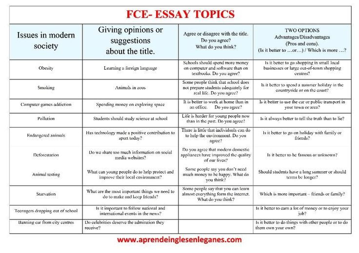 fce writing paper Online practice tests for cambridge first certificate paper 3 (use of english) and model answers for paper 2 writing paper.