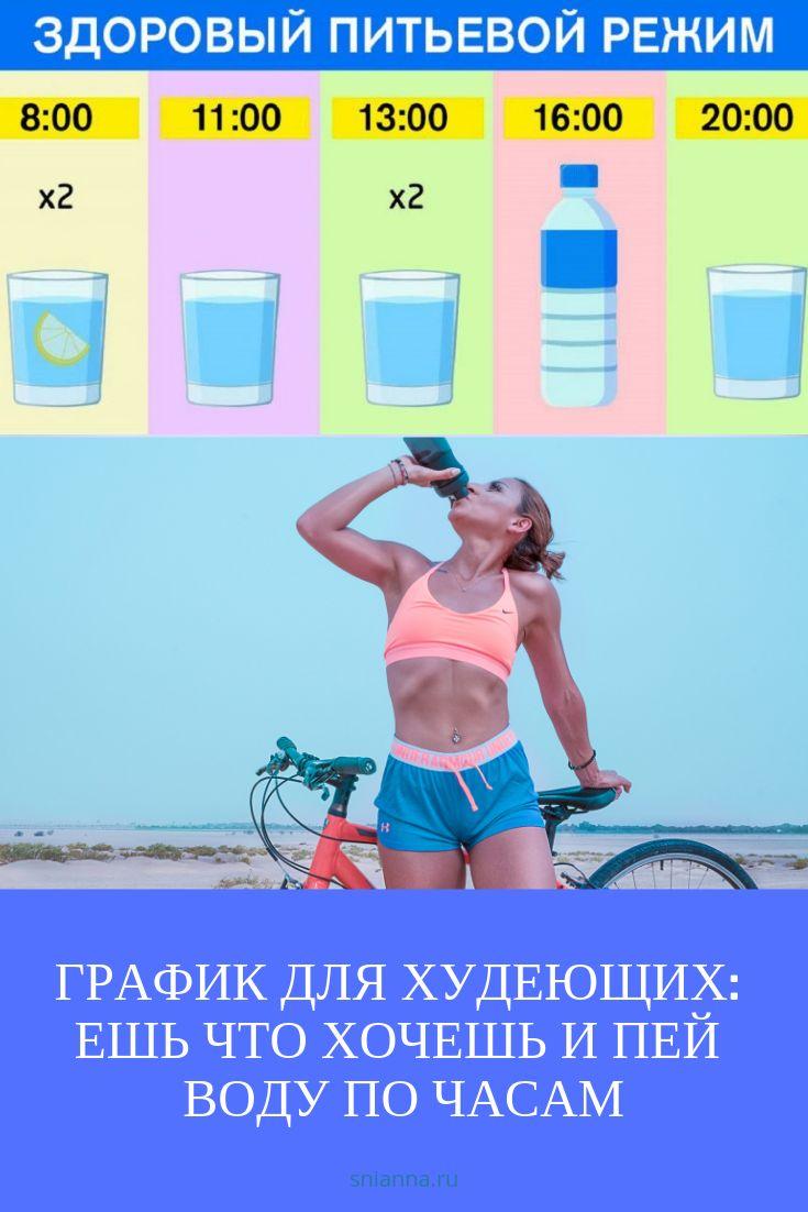 Прием Воды При Похудении. Как вода влияет на похудение человека