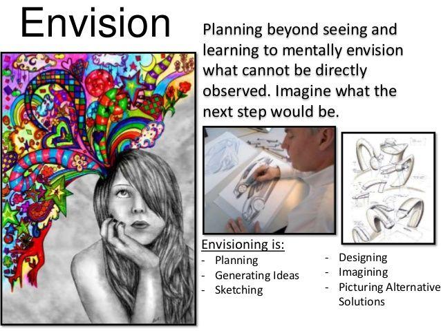 creativity essay examples