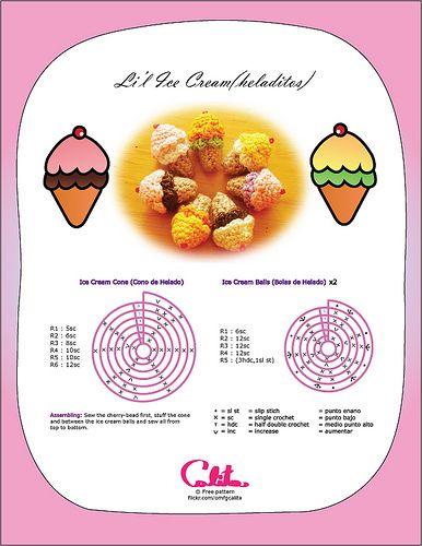 Amigurumi Ice Cream - Chart ❥ 4U // hf
