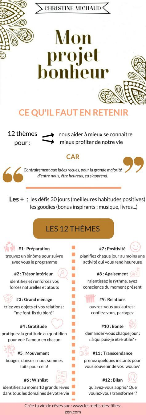 20 best Bonheur images on Pinterest English grammar, Coaching and