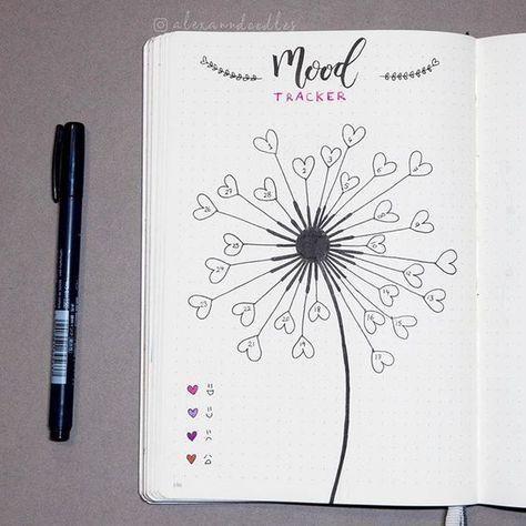 24 Clever Bullet Journal-Stimmungsverfolger