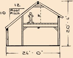 Section Illustration Of Post And Beam One Amp A Half Story