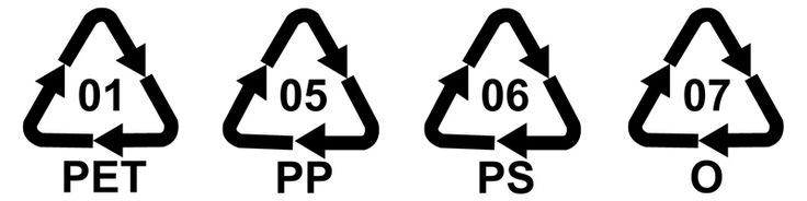 there are four likely suspects: polyethylene terephthalate (PET, resin code 1), polypropylene (PP, resin code 5), polystyrene (PS, resin code 6) and polycarbonate (PC, resin code 7).estrogenic activity, or EA. That is, chemicals that mimic estrogen,ust because a PP container can be microwave-safe, doesn't mean that it is.