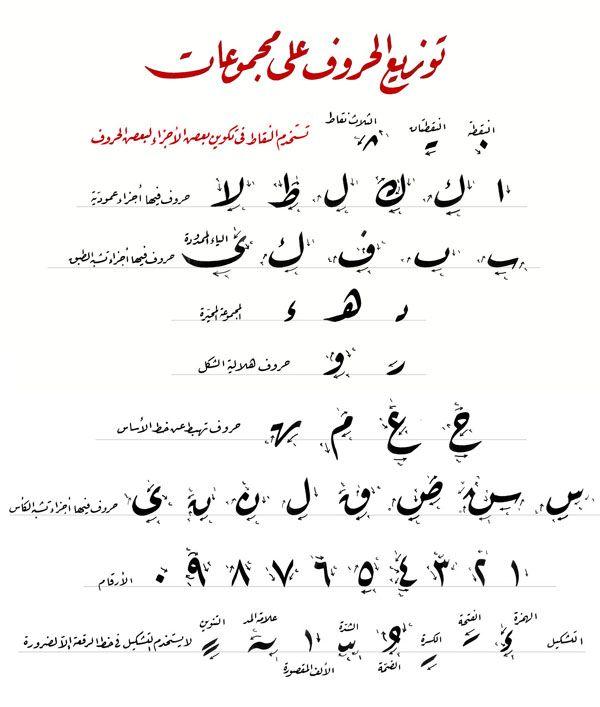 huruf-huruf-khat-riq'ah.jpg (600×707)