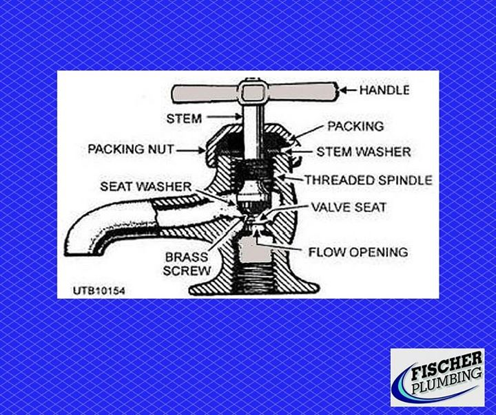 Photo Of Everything you need to know before replacing your sink faucet FischerPlumbing