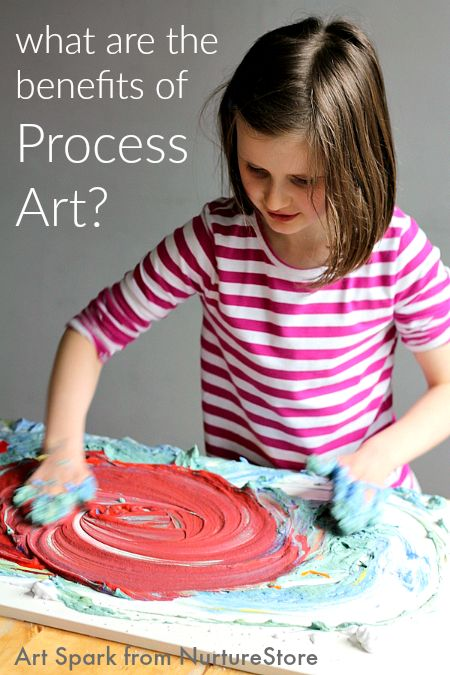 What are the benefits of process art for children - includes free printable…