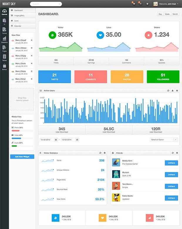 20 Perfect Admin Template of Your Next Project (11)