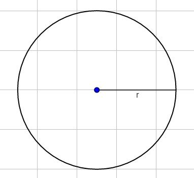 Den Umfang einer Figur einfach berechnen mit Beispielen und Bildern anschaulich erklärt. Auch mit Kreisumfang.