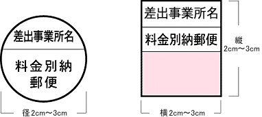 表示方法の一例