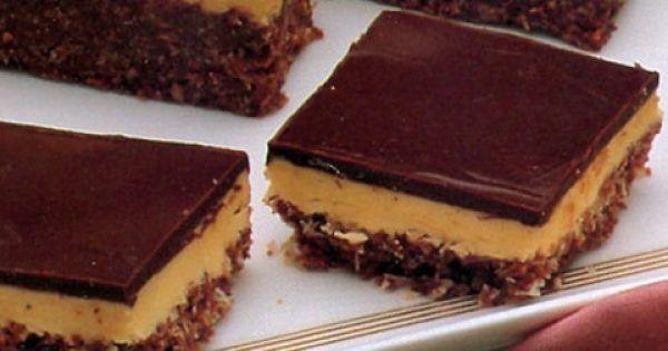 Είναι εύκολο, νόστιμο και δε χρειάζεται ψήσιμο! Υλικά: 185γραμμ. βούτυρο 100γραμμ. σοκολάτα κουβερτούρα 1 αβγό ελαφρώς χτυπημένο 2 φλιτζάνια του τσαγιού (2