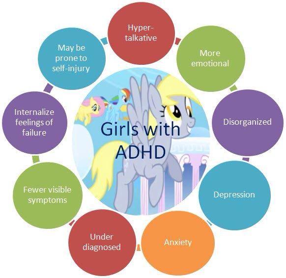 ADHD in girls - my princess definitely.