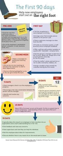 HRMagazine-0116 | Piktochart Infographic Editor