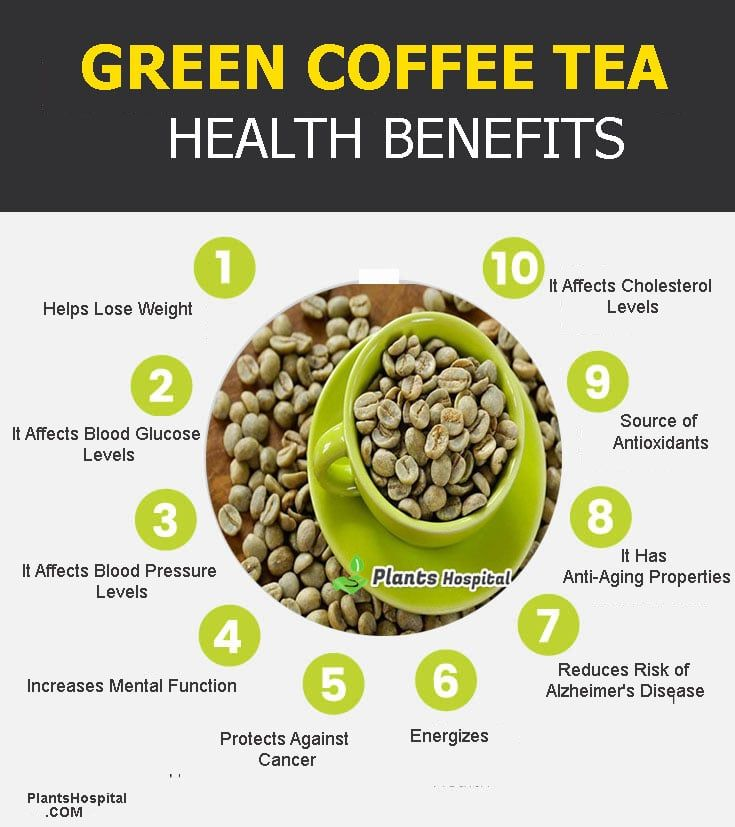Green Coffee Tea Health Benefits Uses Side Effects And Warnings
