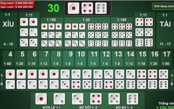 Sicbo la gi-nhung dieu co ban ban nen hieu ve sicbo hinh anh 2 | Periodic table, Diagram