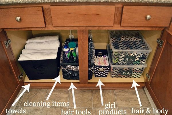 How to organized your bathroom cupboards other bathroom organizing tips and tricks um for Under counter bathroom storage ideas