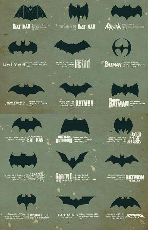 batman symbol evolution