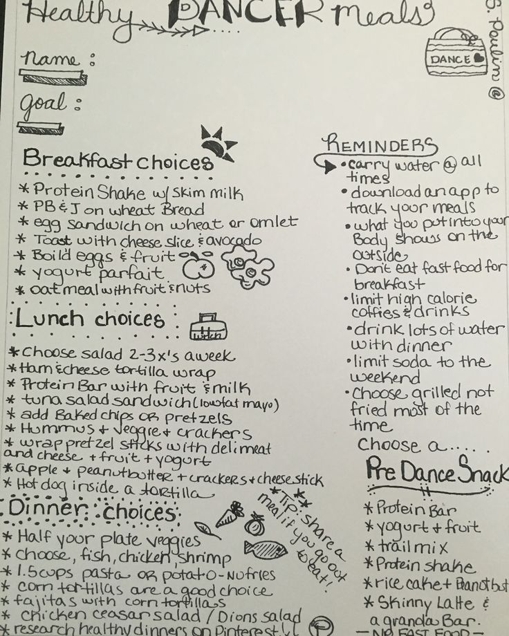 Healthy dancer meal plan.  For teen dancers.