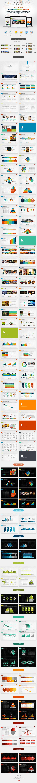 Goal | Powerpoint Presentation