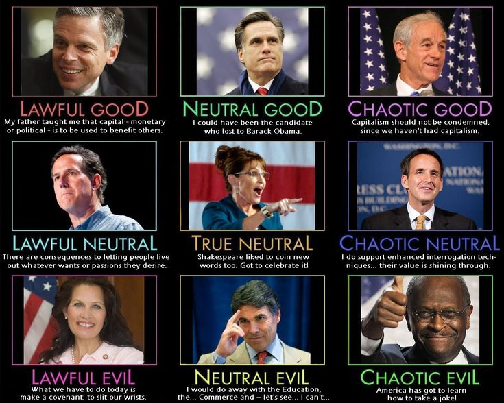 2012 Republican presidential candidates alignment chart