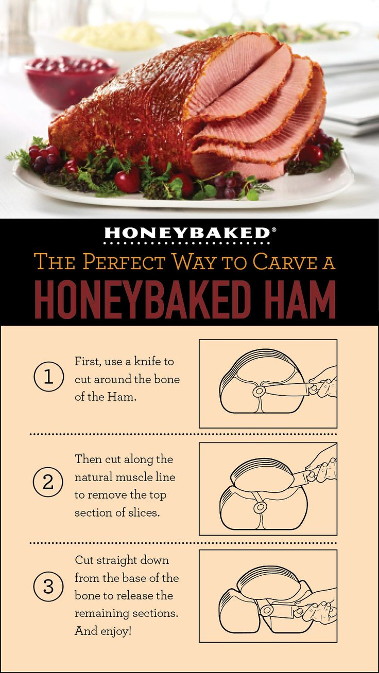 How to Slice and Serve a Spiral-Sliced, Fire-Glazed HoneyBaked Ham  #HoneyBaked #Ham #Entertaining  www.HoneyBaked.com