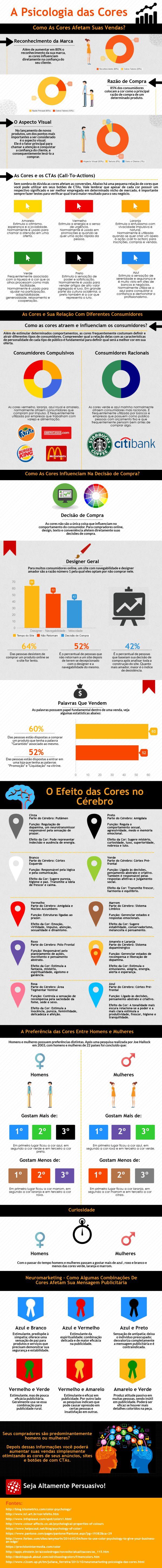 Infográfico-A-Psicologia-das-Cores-e-o-Significado-das-Cores