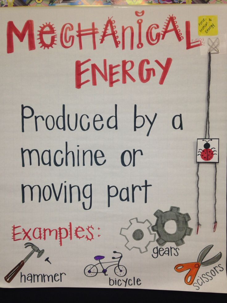 Mechanical Energy anchor chart