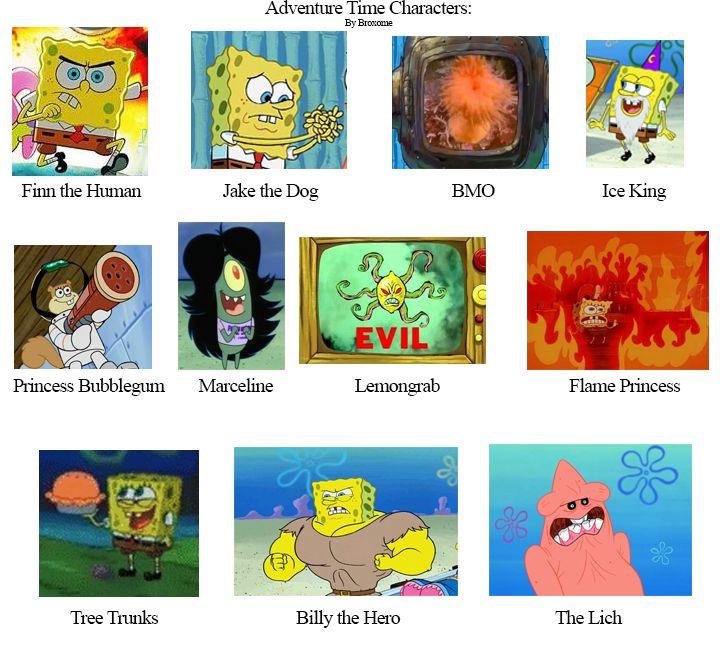 Adventure Time Spongebob Character Chart Meme by Broxome