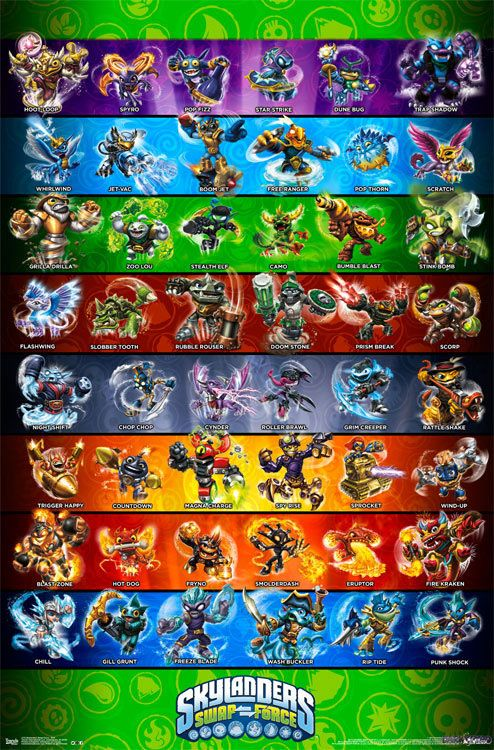 Skylanders SWAP-Force - every Skylander revealed | GoNintendo - What are YOU waiting for?